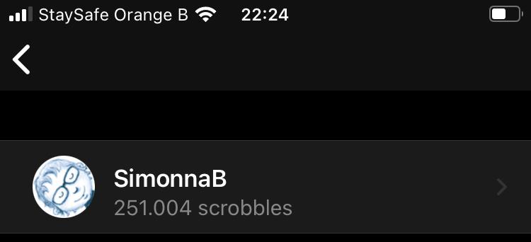 Het aantal scrobbles dat ik heb bereikt in 2020. 251.000!